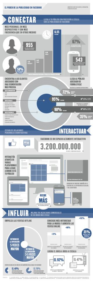 Facebook Marketing. Mejor con BuscaBolos